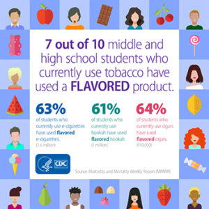 7 out of 10 middle school students who currently use tobacco, used a flavored product